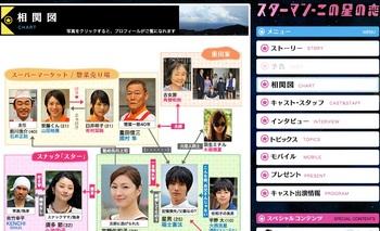 star_相関図.jpg
